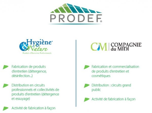 Groupe Prodef